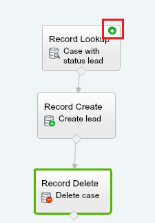 Visual Workflow to Create Lead and Delete Case