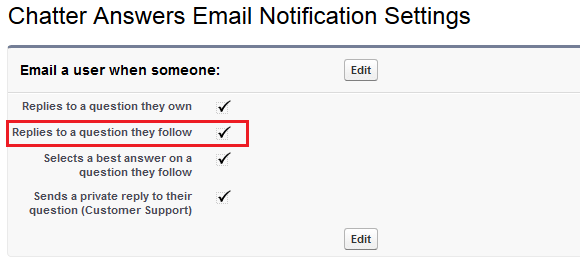 Chatter Answers Email Notification Settings