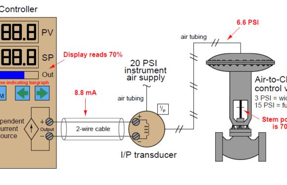 control loop wiring diagram  a quad electrical schematic