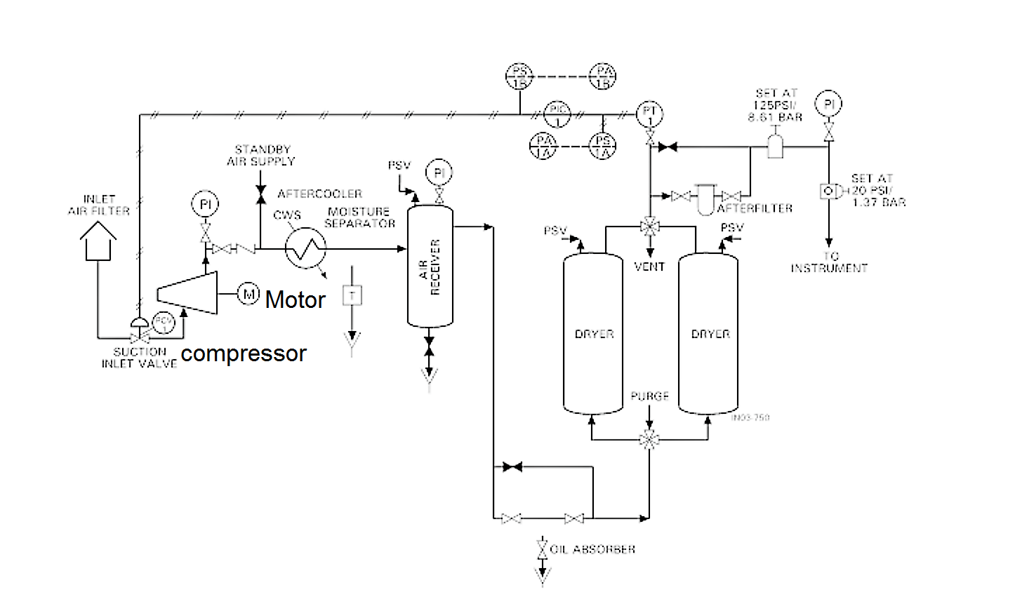 P Amp Id Diagram For Basic Air Supply System And It S