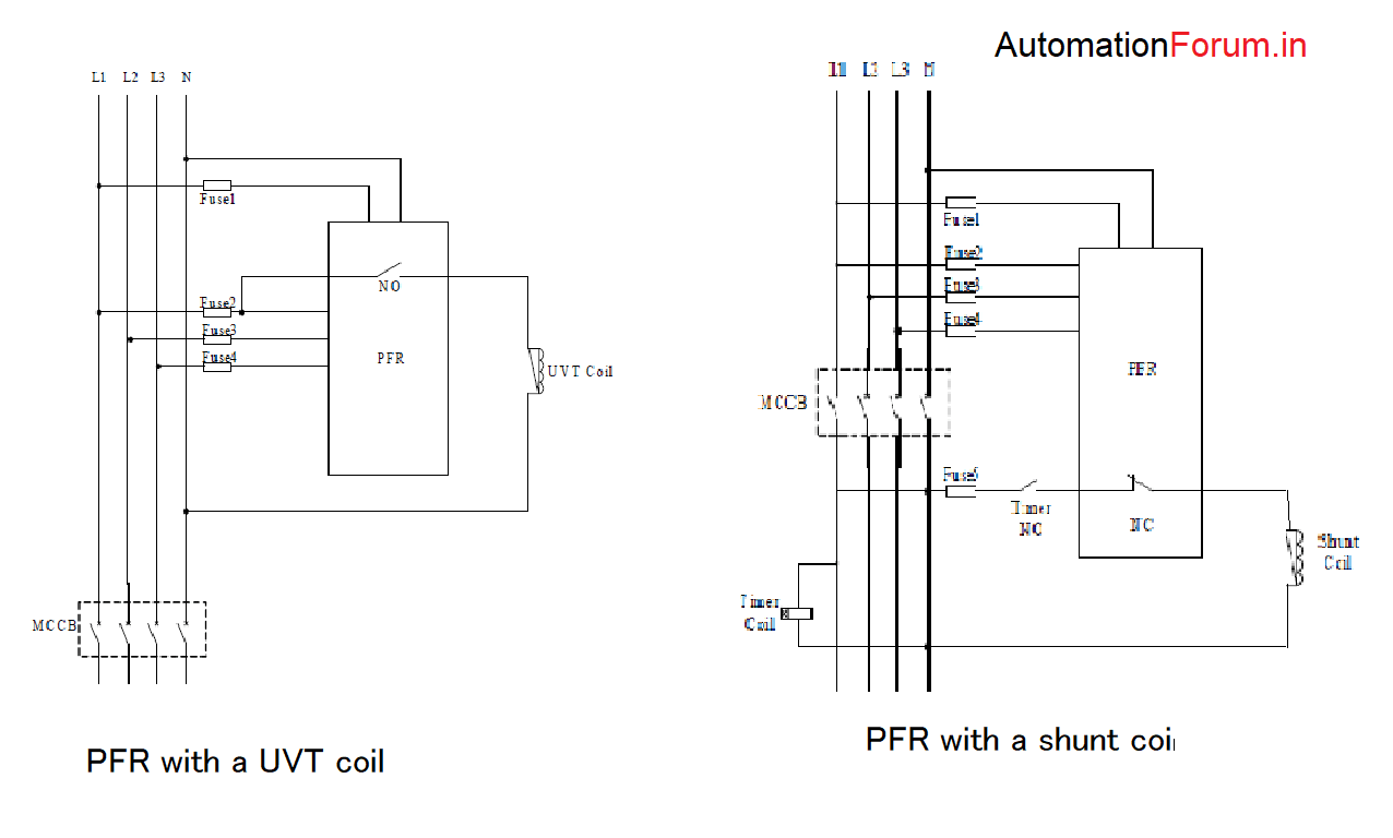 Panel Protective Relays