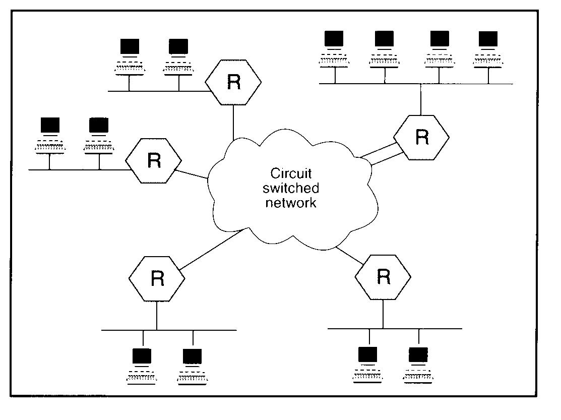 Basics Of Network Switches