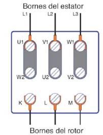 Caja de bornes de un motor con rotor bobinado.