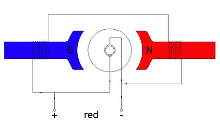 Conexión Shunt o paralelo motor cc.