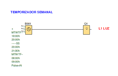 Logosof, Programación de alumbrado.