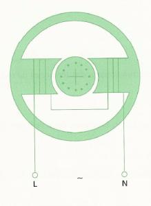 Motor monofásico de inducción