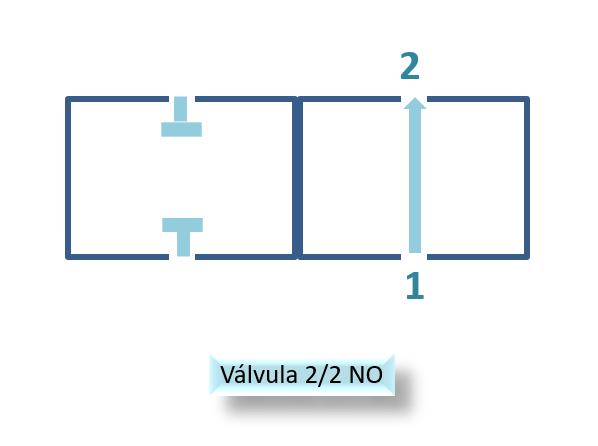 valvula1