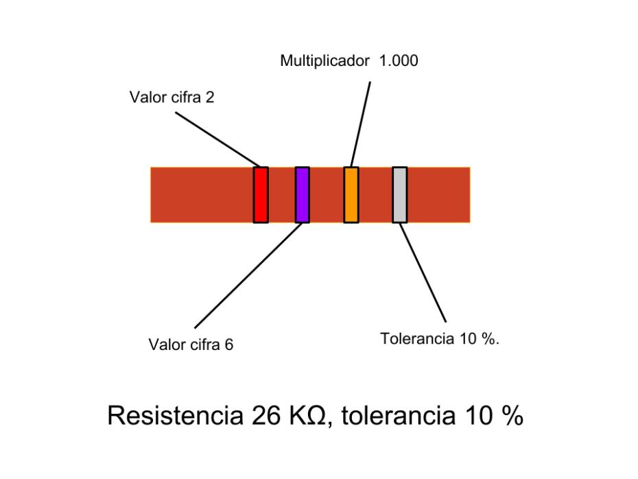 Codigoresistencia2