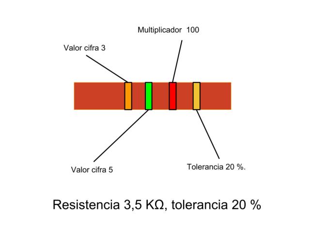 Codigoresistencia3