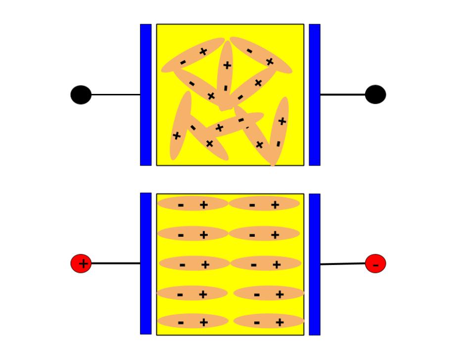 Condensador1