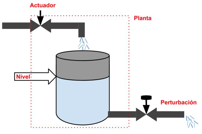 introduccuonrautomatica