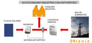 Autoconsumo Industria