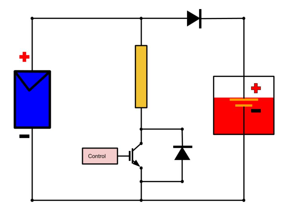 Regulador de carga paralelo
