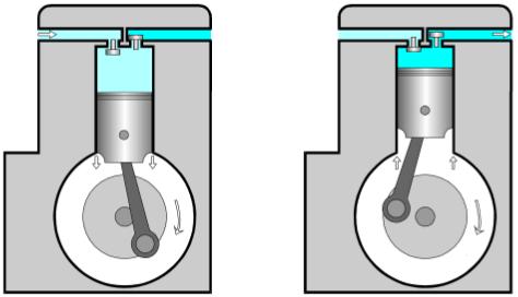 Compresor de émbolo alternativo