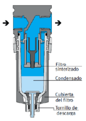 Filtro neumático