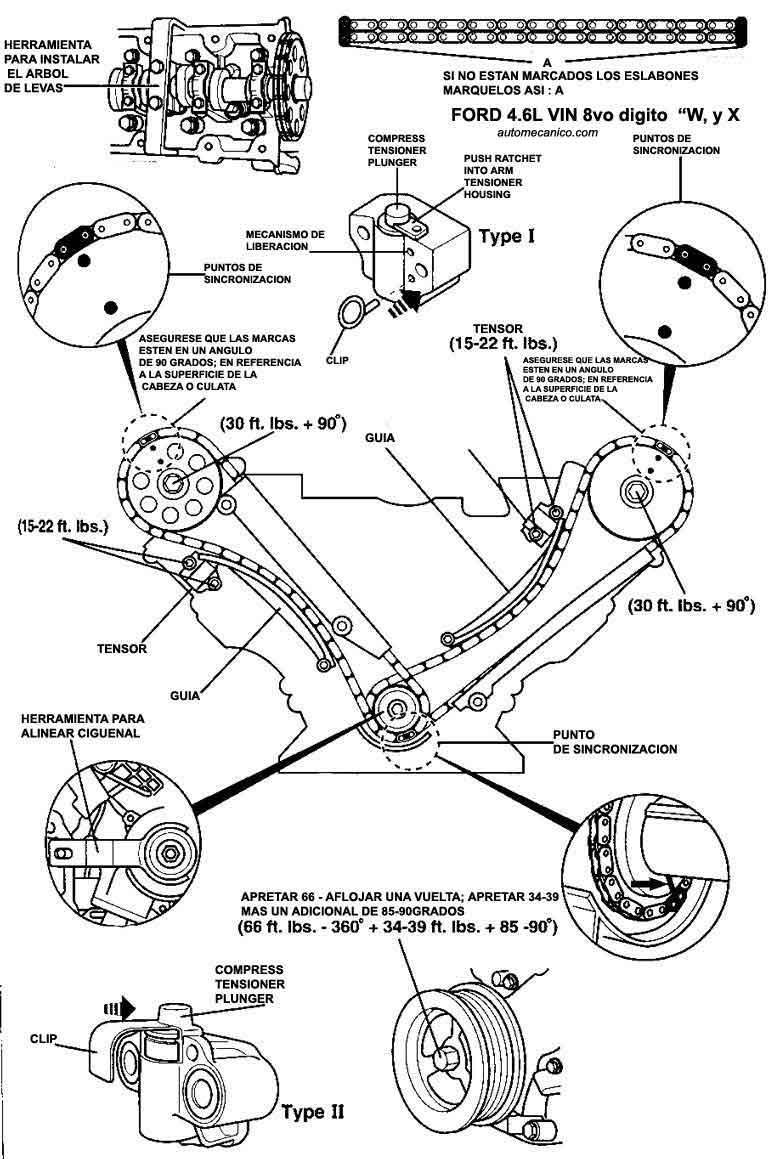 Jeep liberty v6 timing chain diagram 2013 mazda cx 5 wiring diagram at ww