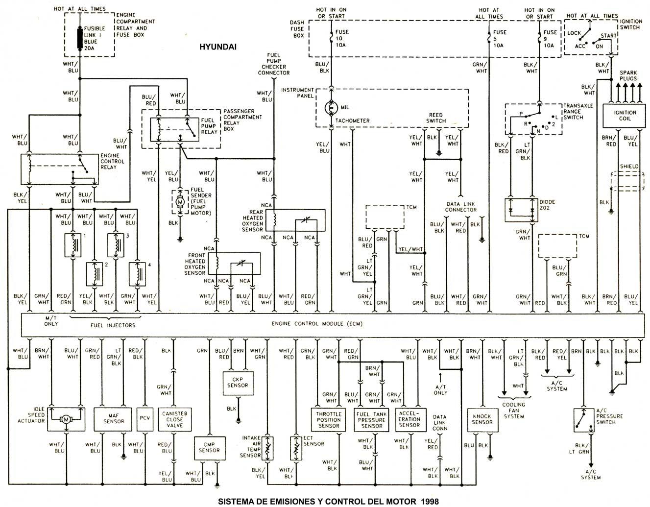 Hyundai Sonata Radio Wiring Diagram