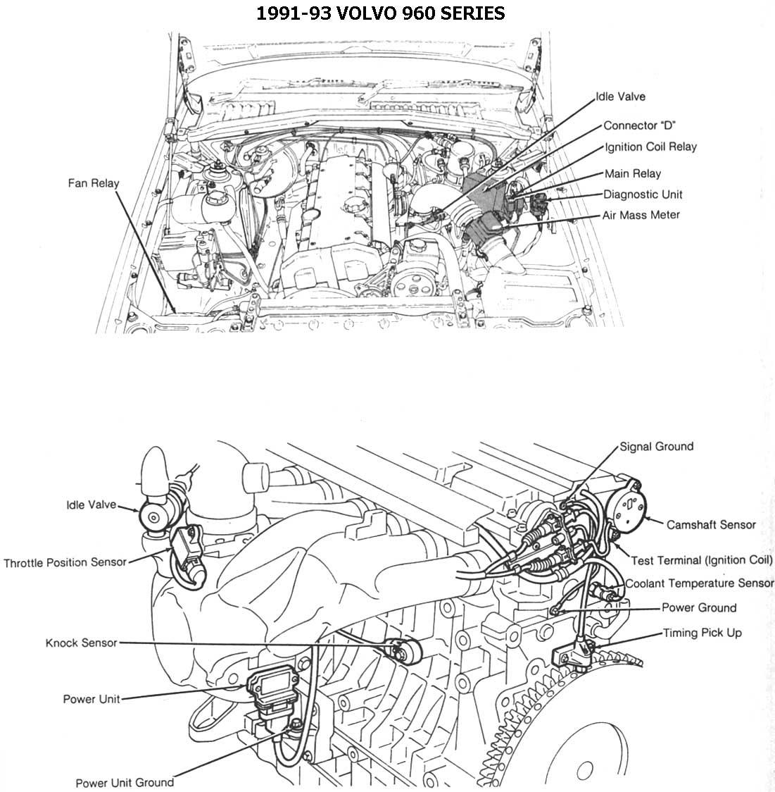 Volvo 93