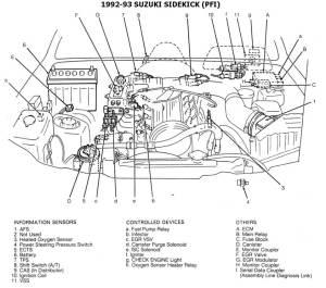 SUZUKI 198693 | DIAGRAMAS ESQUEMAS | UBICACION DE COMPONENTS | MECANICA AUTOMOTRIZ