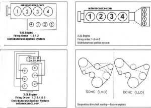 Diagrama de motor 49 cadillac