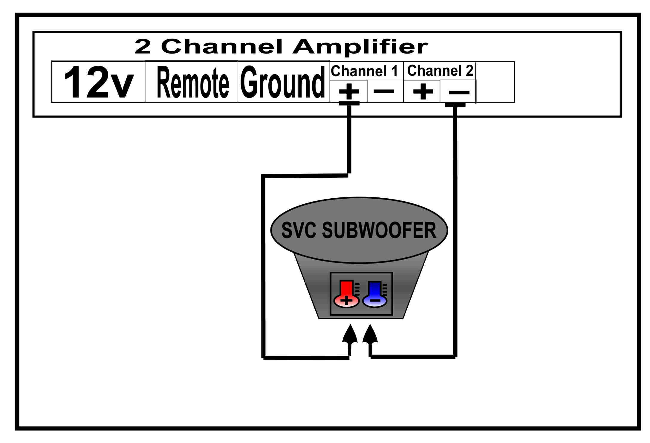 In Car Audio Connecting Your Subwoofer Automodified