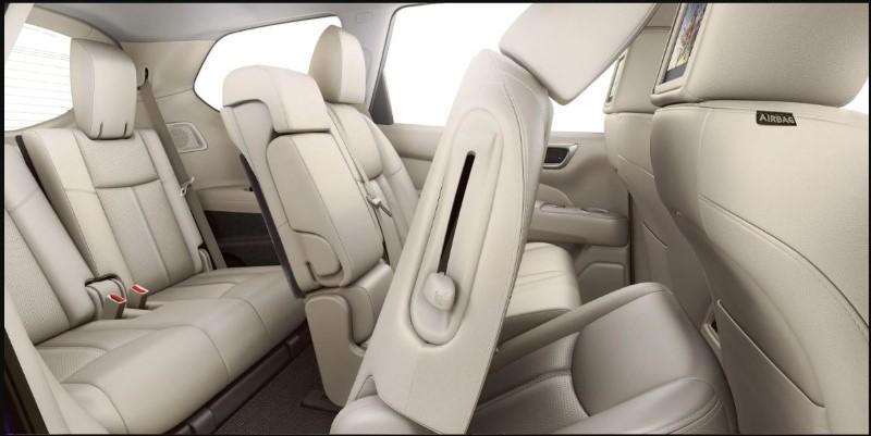 2021 Nissan Pathfinder Seat Capacity - 3rd Row SUV