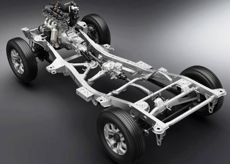 2021 Suzuki Jimny Platform