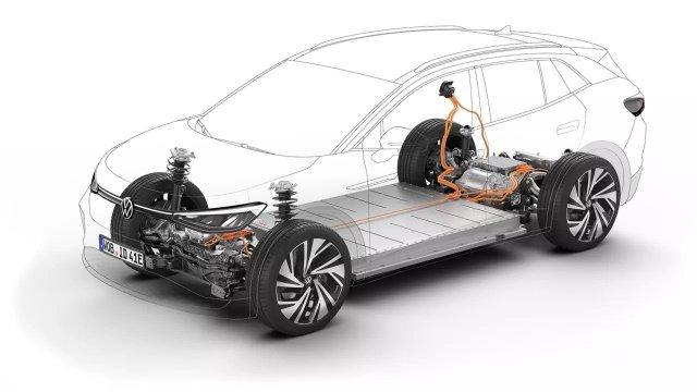 2022 VW ID.4 Platform