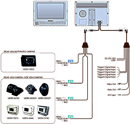 Fabulous Back Up Tft Color Monitor Wiring Diagram Online Wiring Diagram Wiring 101 Ferenstreekradiomeanderfmnl