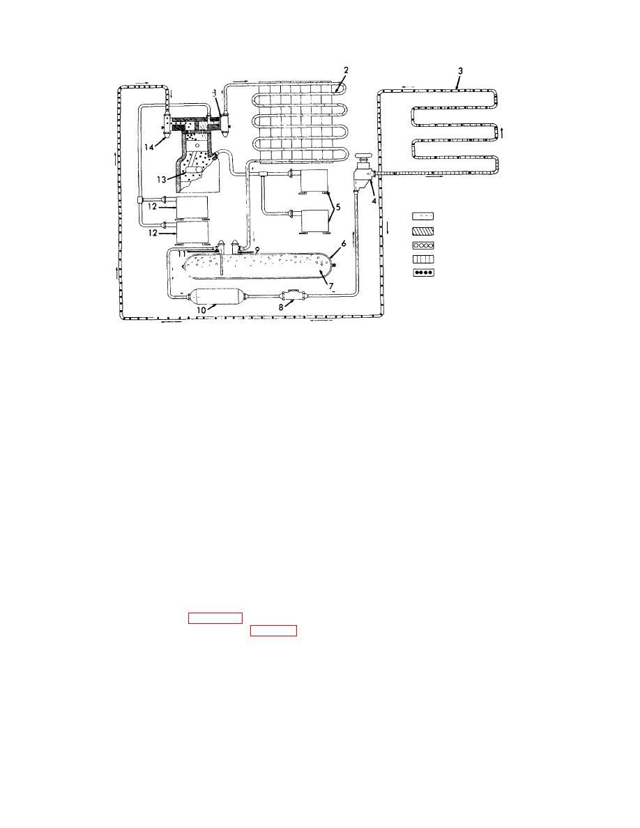 Bohn Electric Defrost Wiring Diagram. Bohn Evaporator Manual, 2 ...
