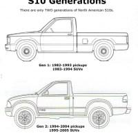 Chevrolet S10 Generations