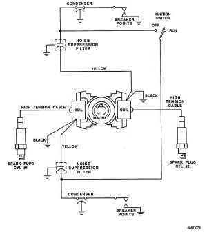 Figure 527 Breaker Point Ignition Wiring Diagram