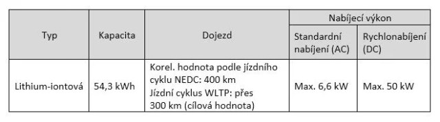 CZ tab2 UX300e