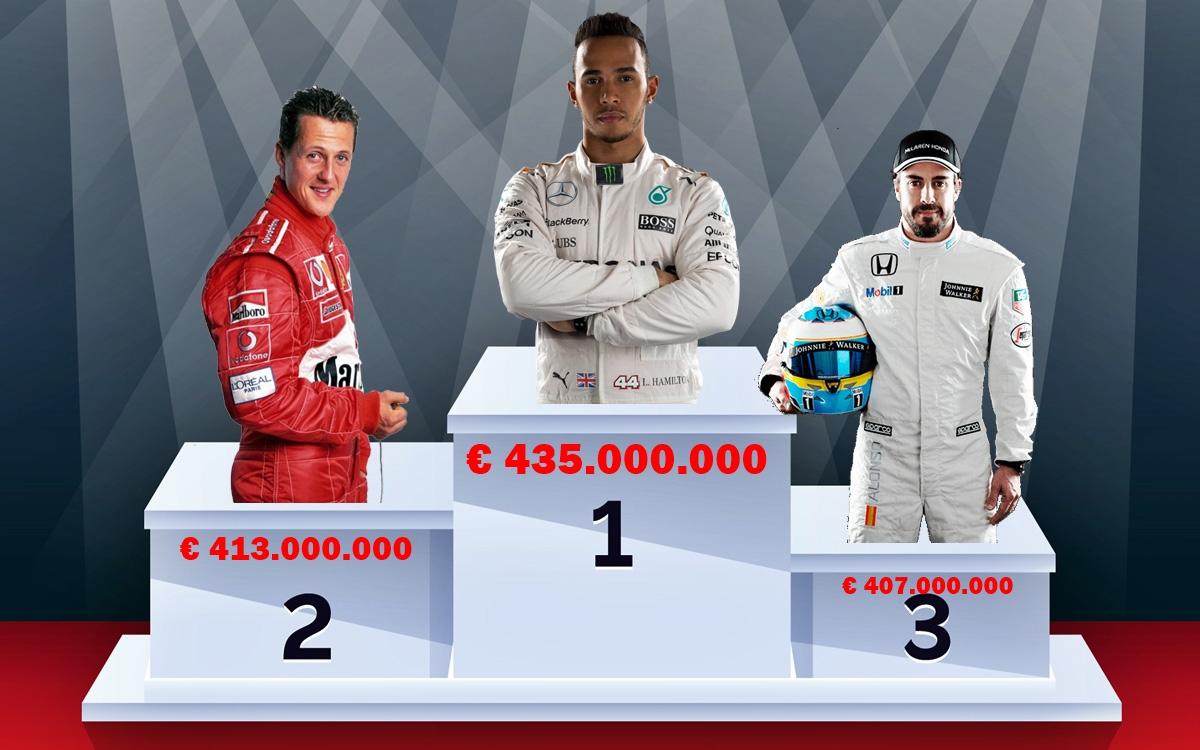 Lewis Hamilton es el piloto mejor pago en la historia de la Fórmula 1
