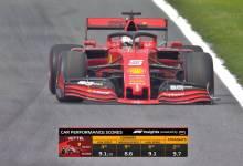 Photo of La Fórmula 1 estrena gráficos para sus transmisiones