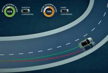 Photo of Jaguar Land Rover desarrolla un software para reducir mareos en vehículos autónomos