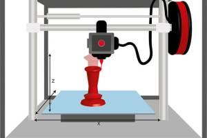 Impressora 3D   Veja dicas de como montar um negócios baseado na impressão 3D