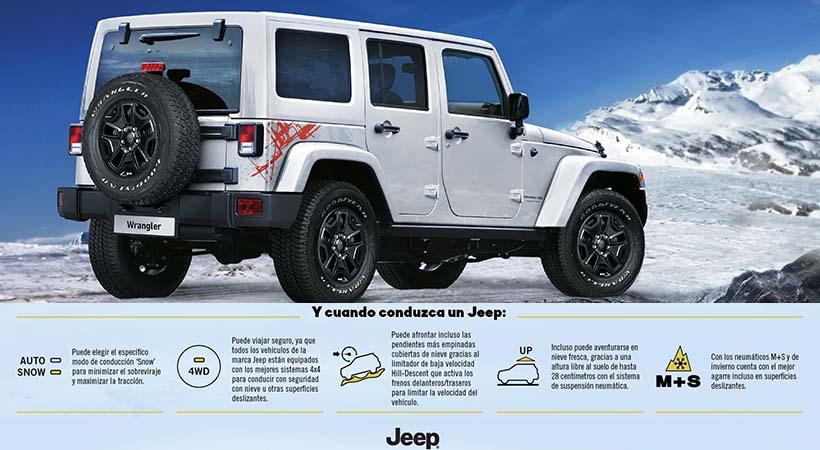 Top 5 Consejos para Manejar un Jeep en la nieve