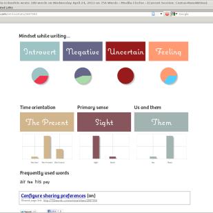 750 Words - Statistiken - Geistige Haltung beim Schreiben