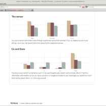 750 Words - Statistik der Sinne