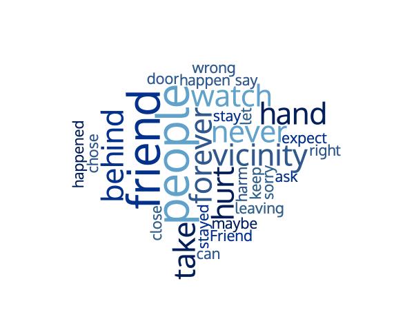 Wordcloud basierend auf den Worten des Gedichts