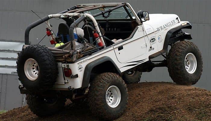 Buying A Fender Flares