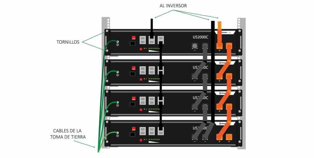 Detalle paralelo Batería Litio Pylontech
