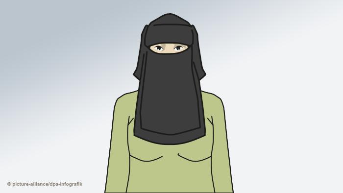 Женщина в никабе