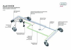 Audi Q5 Hybrid quattro (more details) | Automotive News