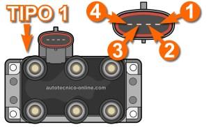 Parte 1 Cómo Probar la Bobina de Encendido (Ford 30L, 38L, 40L, 42L)