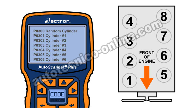 Placement And Trac Cylinder Sport 4 Ford Firing Diagram Order Explorer 6 2007 Limited