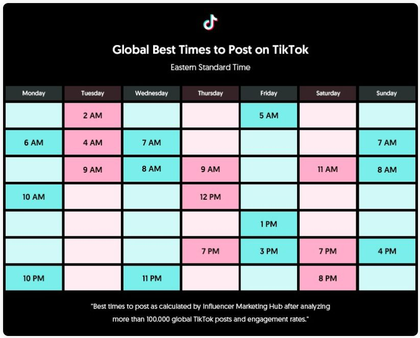 Best Times To Post On Tiktok Autotokker The Best Bot 3x More Follows Likes