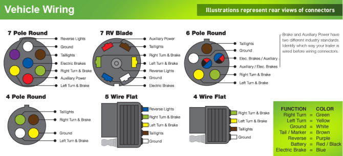 6 blade trailer wiring diagram  fuse box diagram 98 subaru