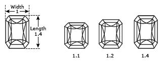 Radiant Cut Dimensions